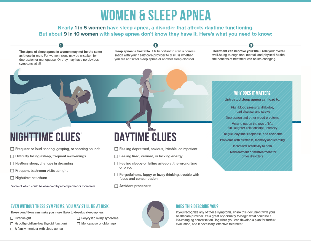 an introduction to the issue of sleep apnea in todays society Cartwright r effect of sleep position on sleep apnea severity sleep 1984 introduction: cautions current issue mar 12.